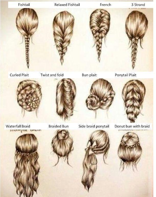 Fresh 25 best types of braids ideas on pinterest braided Hair Braids Step By Step Pinterest Choices