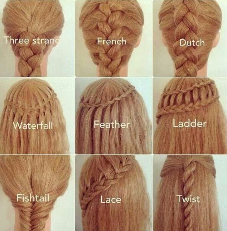 Permalink to Fresh Different Styles Of Hair Braids Ideas